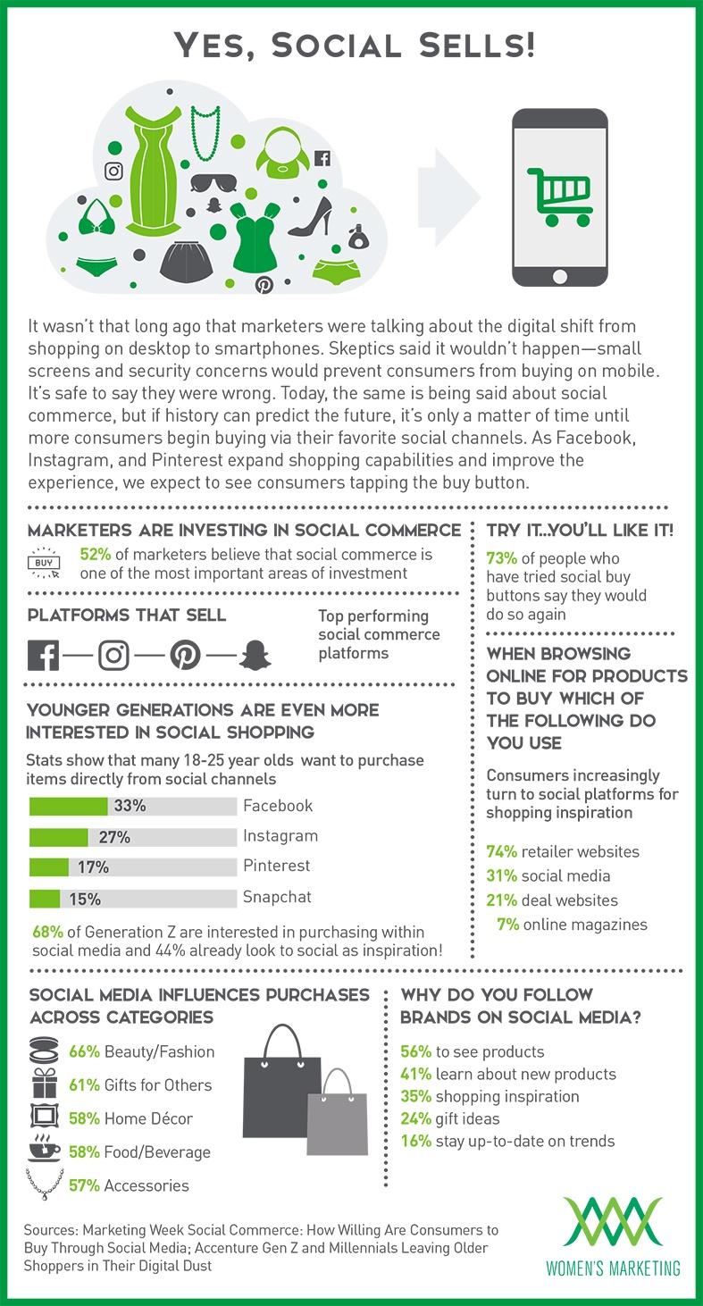 SocialSells_Infographic.jpg
