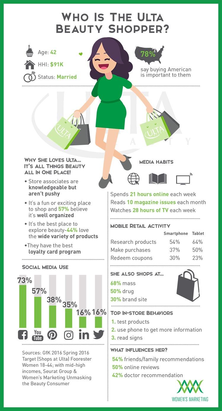 UltaBeautyShopper_Infographic.jpg