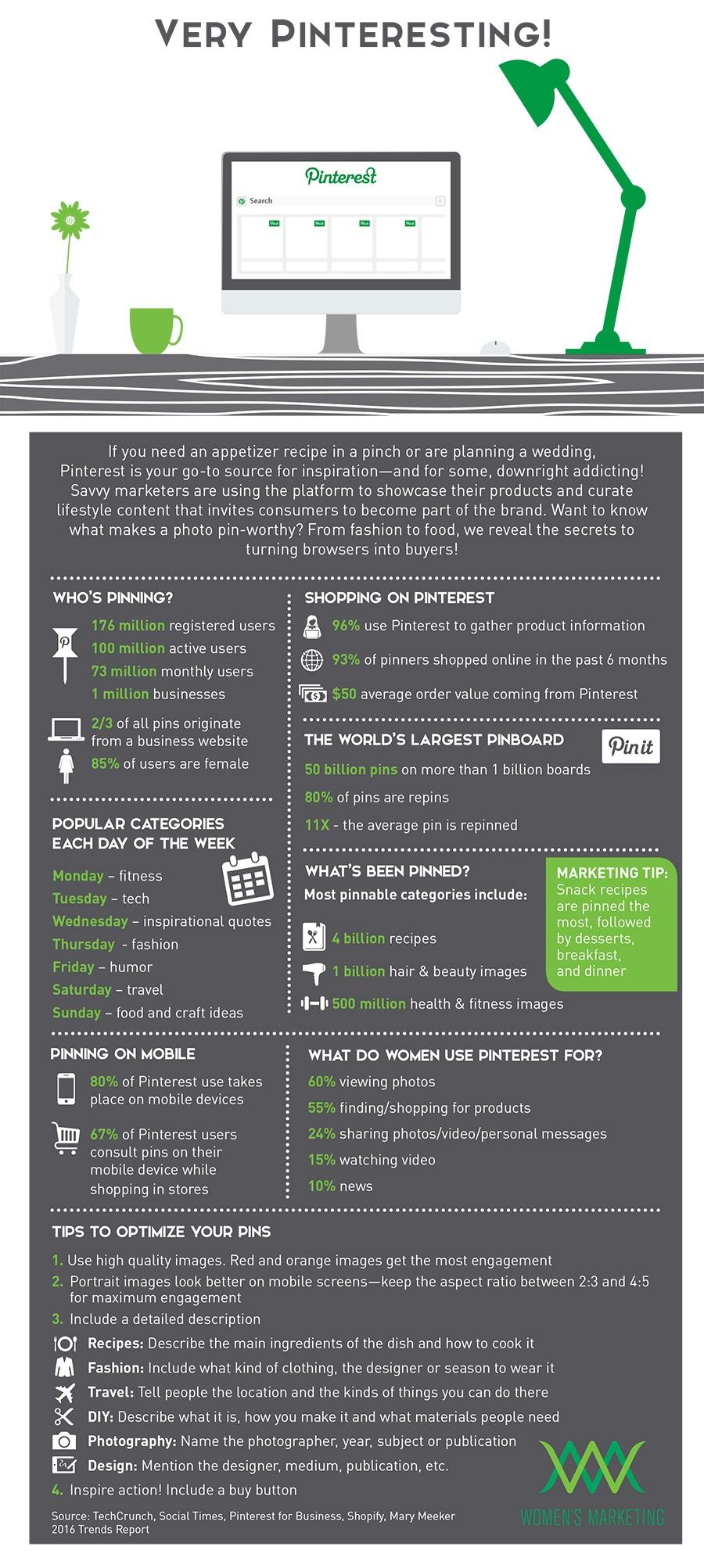 VeryPinteresting_Infographic.jpg
