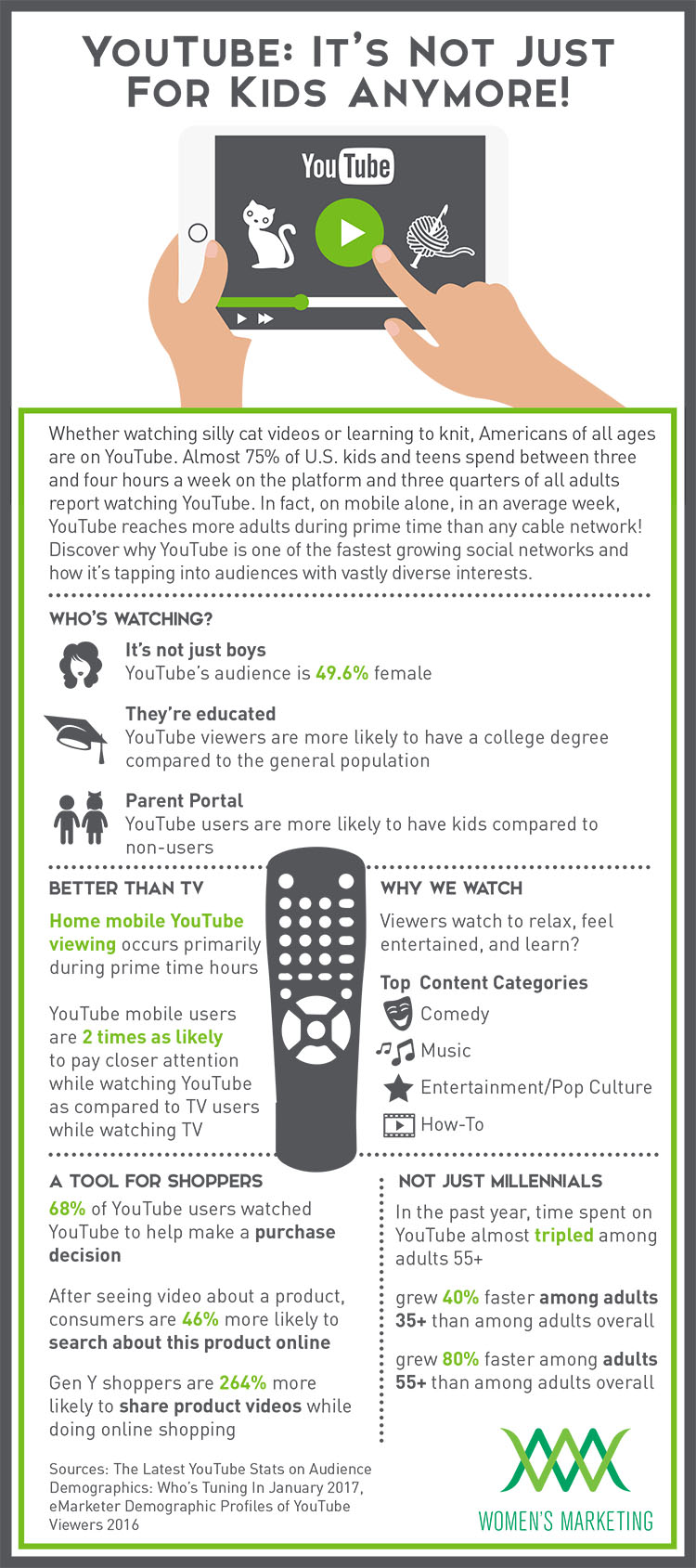 YouTube_NotForKidsAnymore_Infographic.jpg