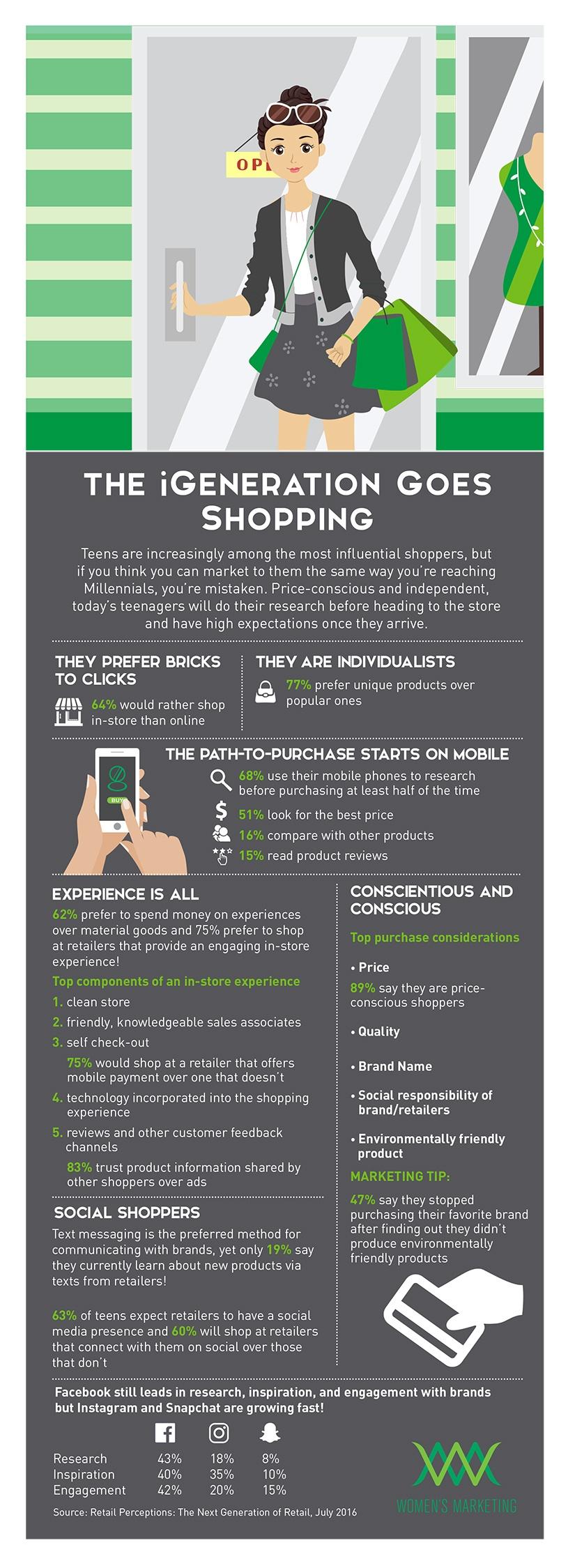 iGenerationGoesShopping_Infographic_infographic2.jpg