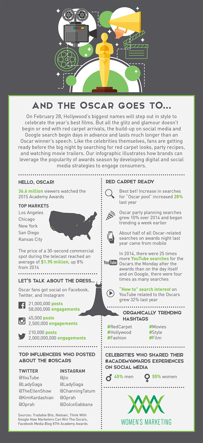 Oscars_Infographic.jpg